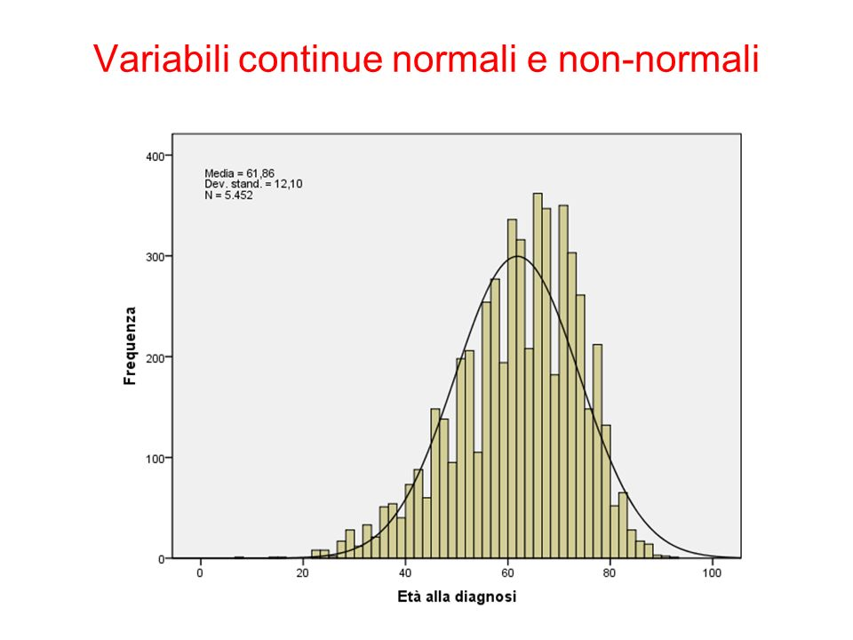 The Platinum Journal Variabili continue e categoriche Variabili continue: possono assumere tutti i valori di un intervallo (età, peso, altezza, PSA, volume prostatico) Variabili categoriche o discrete: assumono un numero finito di valori (sesso, stadio clinico della neoplasia, Gleason score)