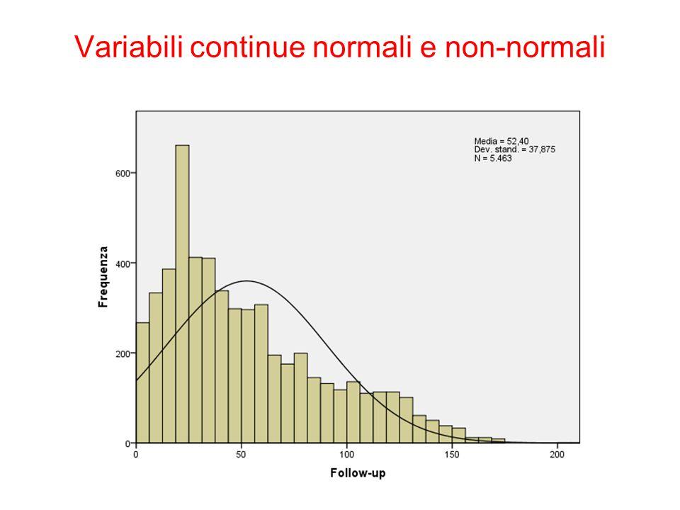 The Platinum Journal Analisi multivariata Linsieme dei metodi statistici e delle tecniche usati nello studio della variazione simultanea di due o più variabili casuali