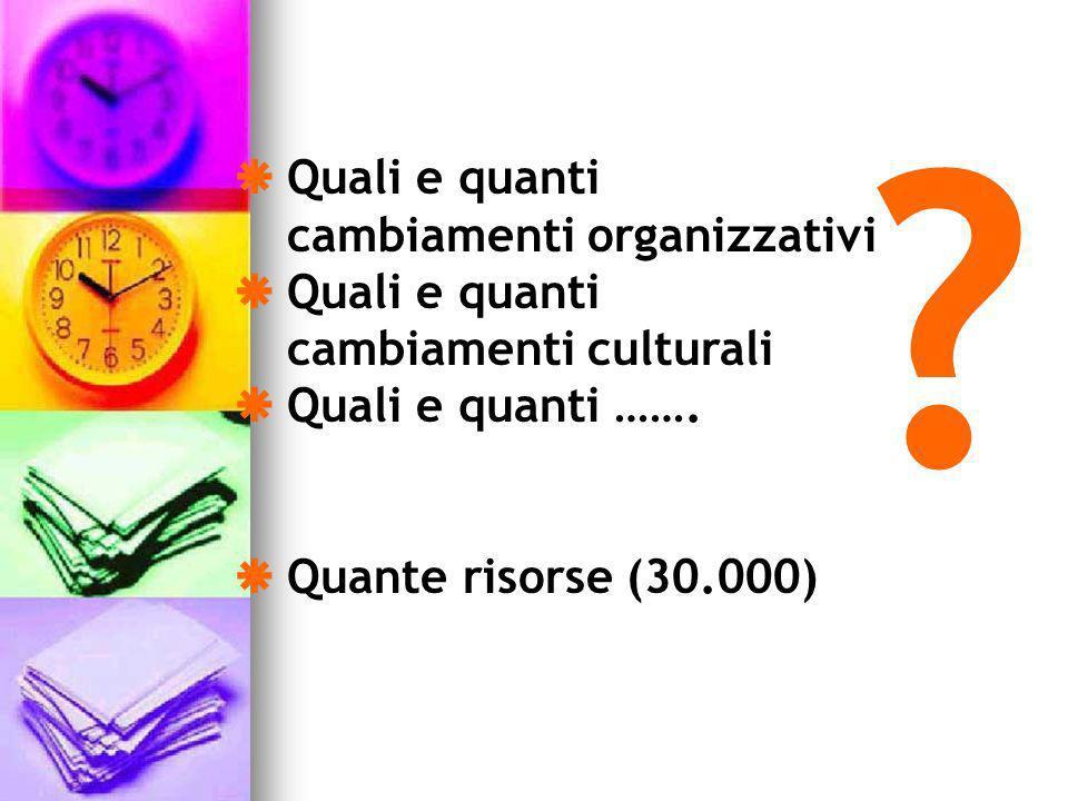 Quali e quanti cambiamenti organizzativi Quali e quanti cambiamenti culturali Quali e quanti ……. Quante risorse (30.000) ?