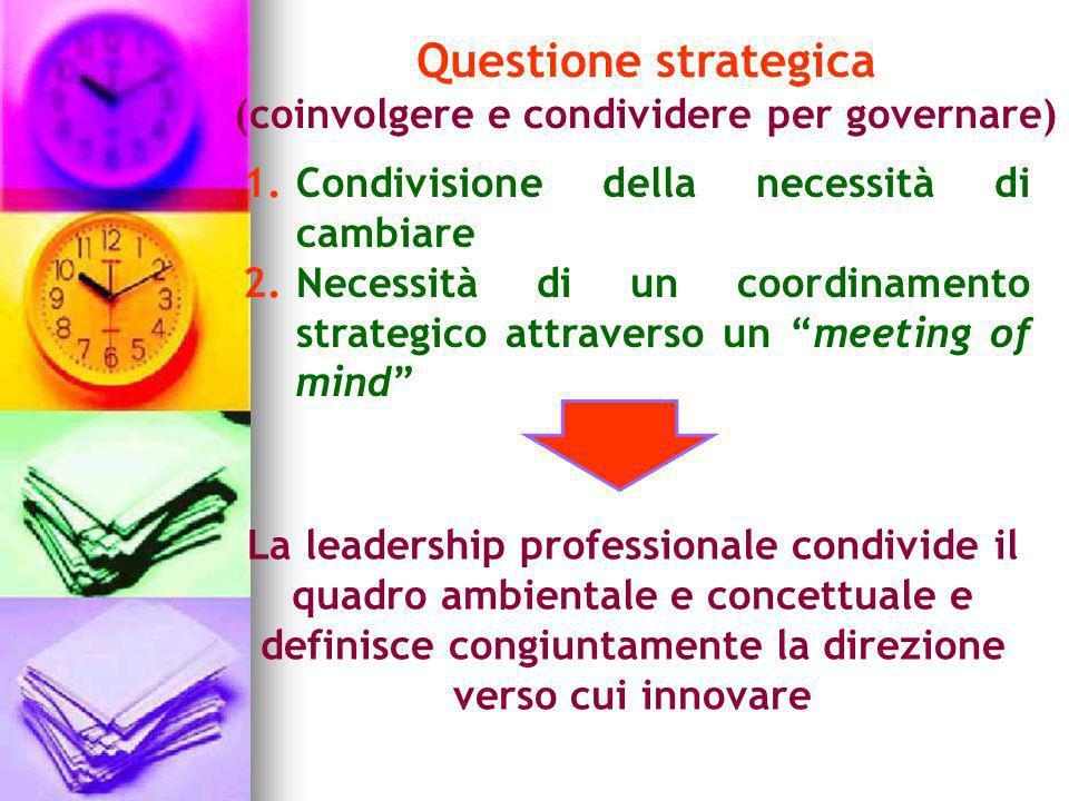 Questione strategica (coinvolgere e condividere per governare) 1.Condivisione della necessità di cambiare 2.Necessità di un coordinamento strategico a