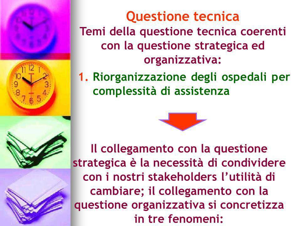 Questione tecnica Temi della questione tecnica coerenti con la questione strategica ed organizzativa: 1.Riorganizzazione degli ospedali per complessit
