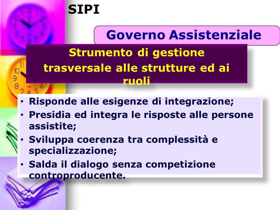 Governo Assistenziale Strumento di gestione trasversale alle strutture ed ai ruoli Strumento di gestione trasversale alle strutture ed ai ruoli Rispon