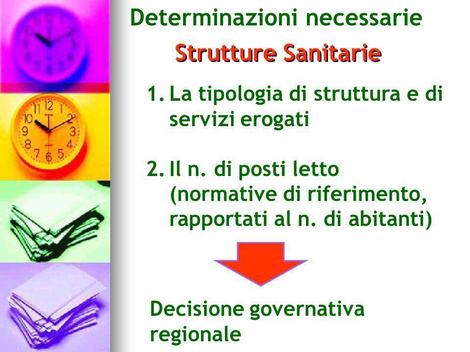 Determinazioni necessarie Strutture Sanitarie 1.La tipologia di struttura e di servizi erogati 2.Il n. di posti letto (normative di riferimento, rappo