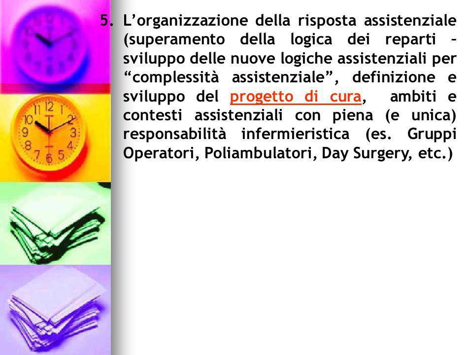 5.Lorganizzazione della risposta assistenziale (superamento della logica dei reparti – sviluppo delle nuove logiche assistenziali per complessità assi