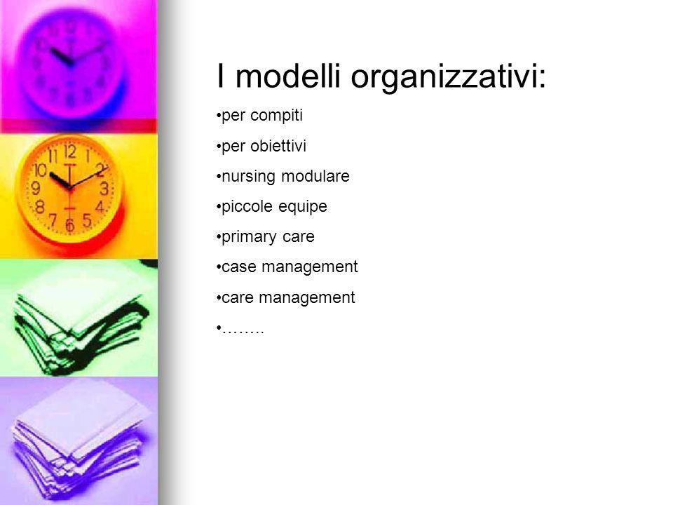 Quali e quanti cambiamenti organizzativi Quali e quanti cambiamenti culturali Quali e quanti …….