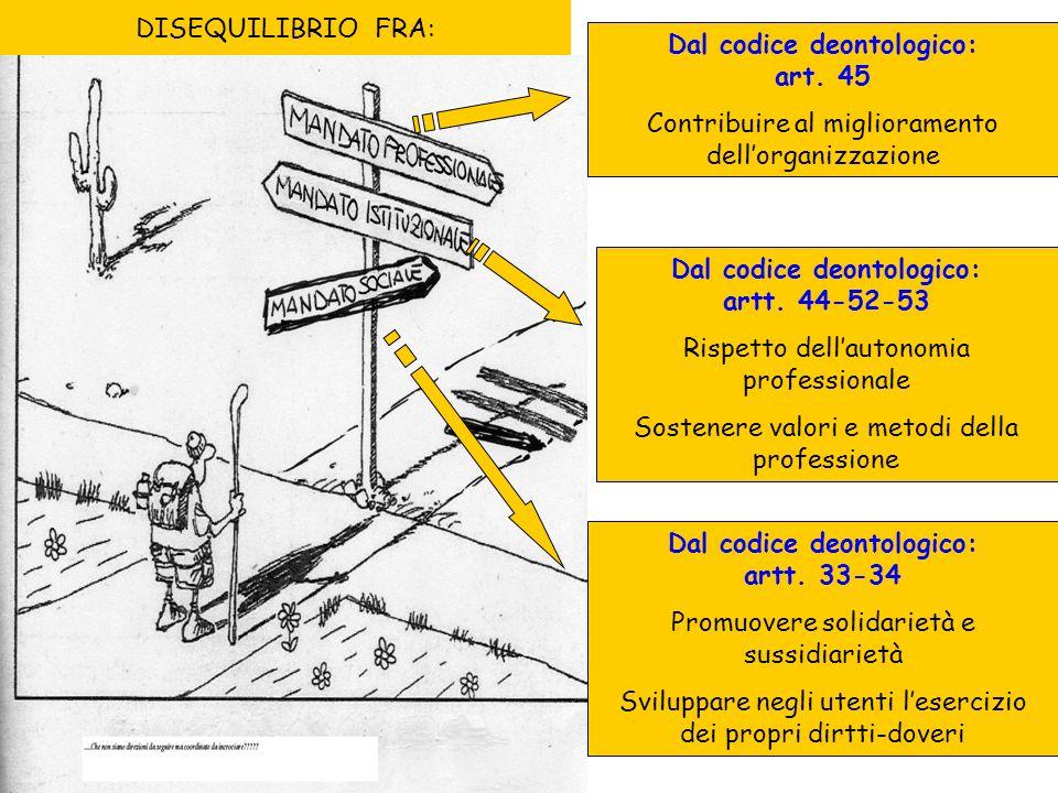 DISEQUILIBRIO FRA: Dal codice deontologico: artt. 33-34 Promuovere solidarietà e sussidiarietà Sviluppare negli utenti lesercizio dei propri dirtti-do