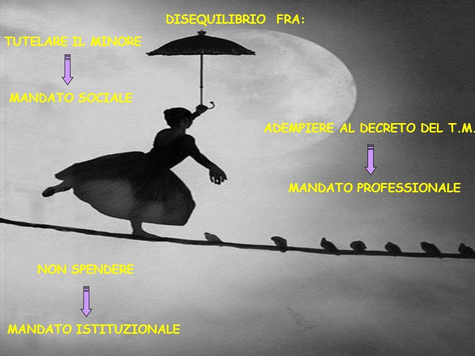 DISEQUILIBRIO FRA: MANDATO SOCIALE MANDATO PROFESSIONALE MANDATO ISTITUZIONALE TUTELARE IL MINORE ADEMPIERE AL DECRETO DEL T.M. NON SPENDERE