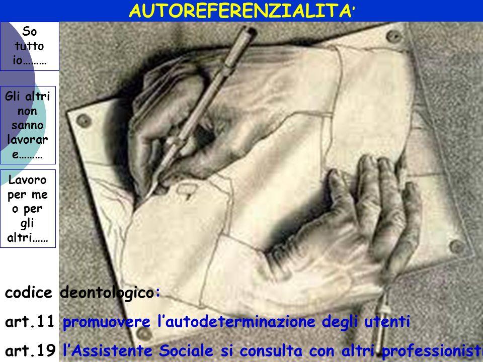 AUTOREFERENZIALITA codice deontologico: art.11 promuovere lautodeterminazione degli utenti art.19 lAssistente Sociale si consulta con altri profession