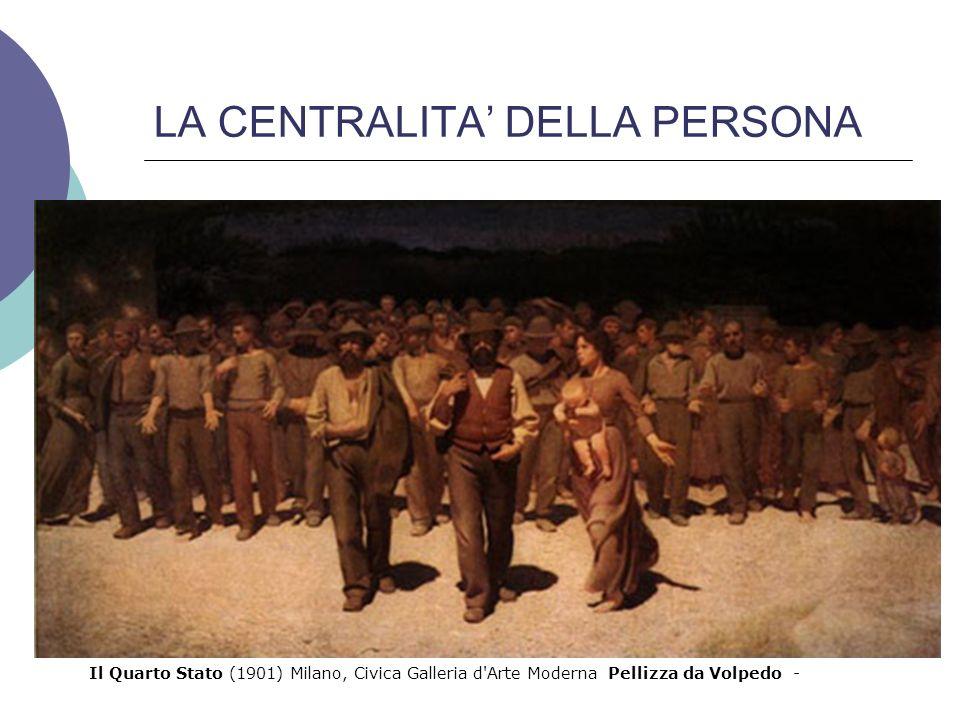 LA CENTRALITA DELLA PERSONA Il Quarto Stato (1901) Milano, Civica Galleria d'Arte Moderna Pellizza da Volpedo -