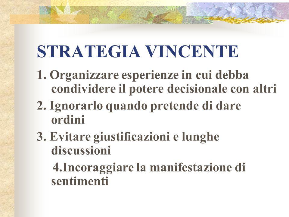 STRATEGIA VINCENTE 1. Organizzare esperienze in cui debba condividere il potere decisionale con altri 2. Ignorarlo quando pretende di dare ordini 3. E
