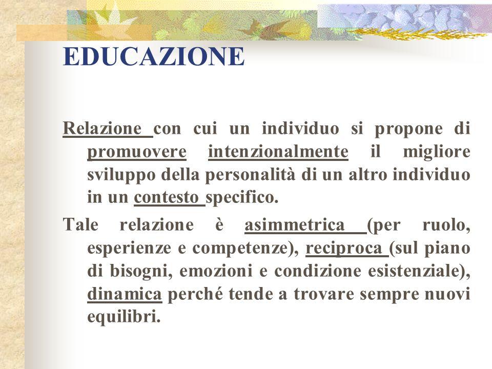 EDUCAZIONE Relazione con cui un individuo si propone di promuovere intenzionalmente il migliore sviluppo della personalità di un altro individuo in un