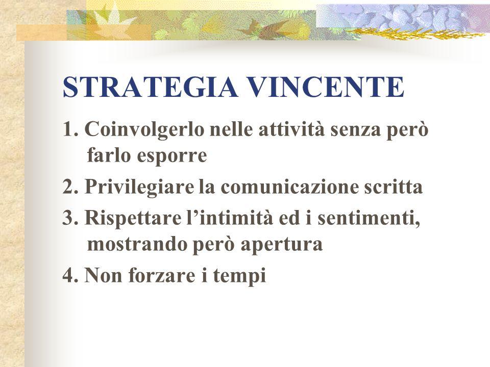 STRATEGIA VINCENTE 1. Coinvolgerlo nelle attività senza però farlo esporre 2. Privilegiare la comunicazione scritta 3. Rispettare lintimità ed i senti