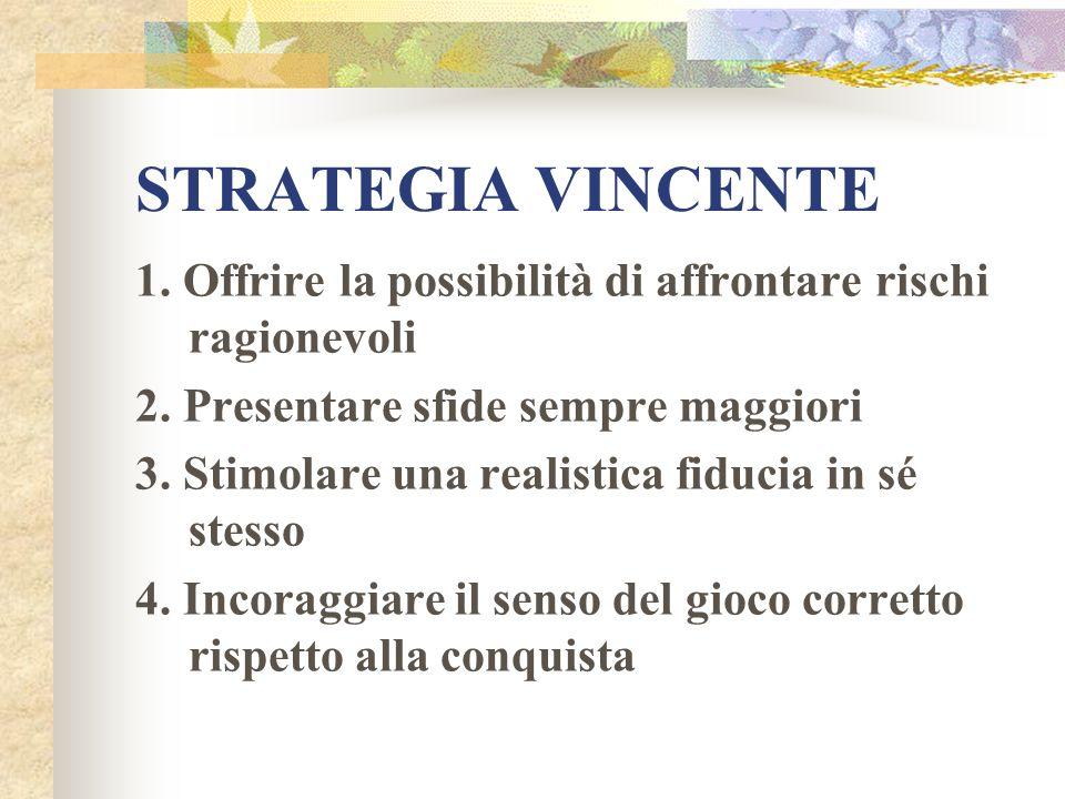 STRATEGIA VINCENTE 1. Offrire la possibilità di affrontare rischi ragionevoli 2. Presentare sfide sempre maggiori 3. Stimolare una realistica fiducia