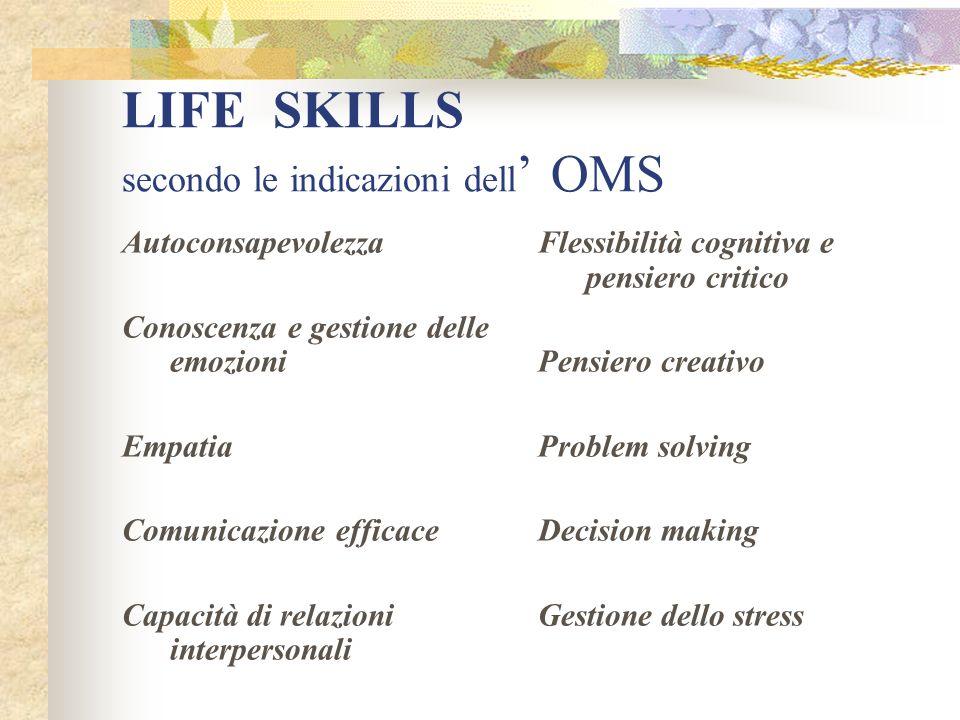 LIFE SKILLS secondo le indicazioni dell OMS Autoconsapevolezza Conoscenza e gestione delle emozioni Empatia Comunicazione efficace Capacità di relazio