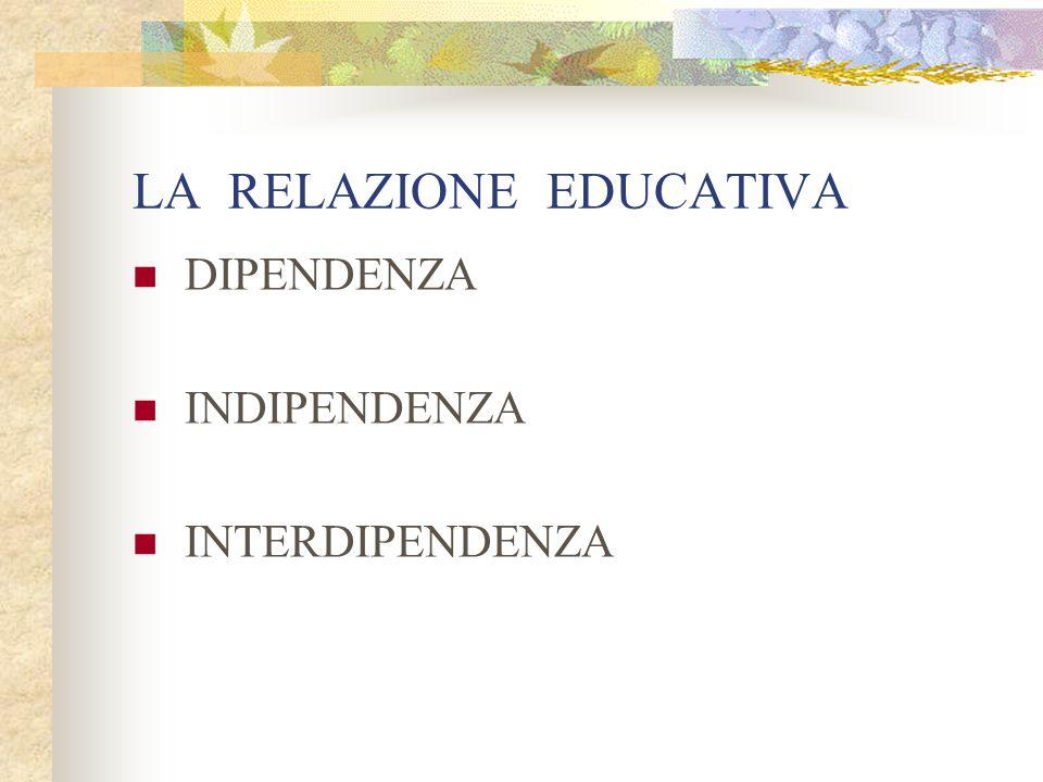 LA RELAZIONE EDUCATIVA DIPENDENZA INDIPENDENZA INTERDIPENDENZA
