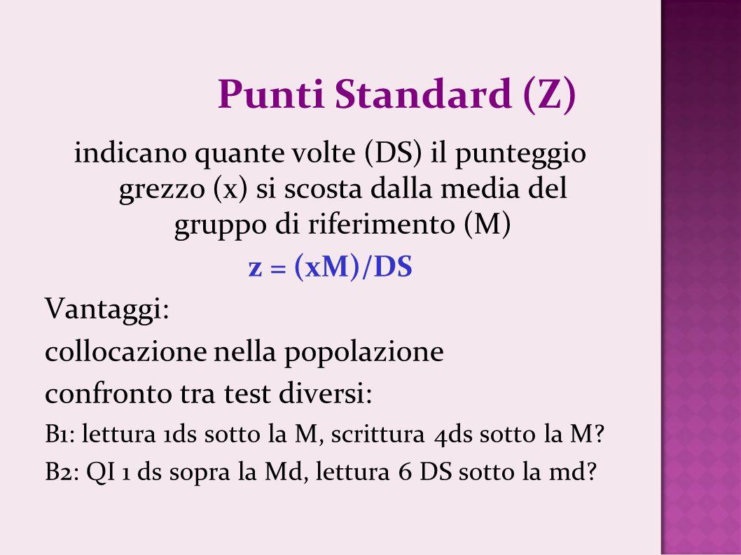 Punti Standard (Z) indicano quante volte (DS) il punteggio grezzo (x) si scosta dalla media del gruppo di riferimento (M) z = (xM)/DS Vantaggi: collo