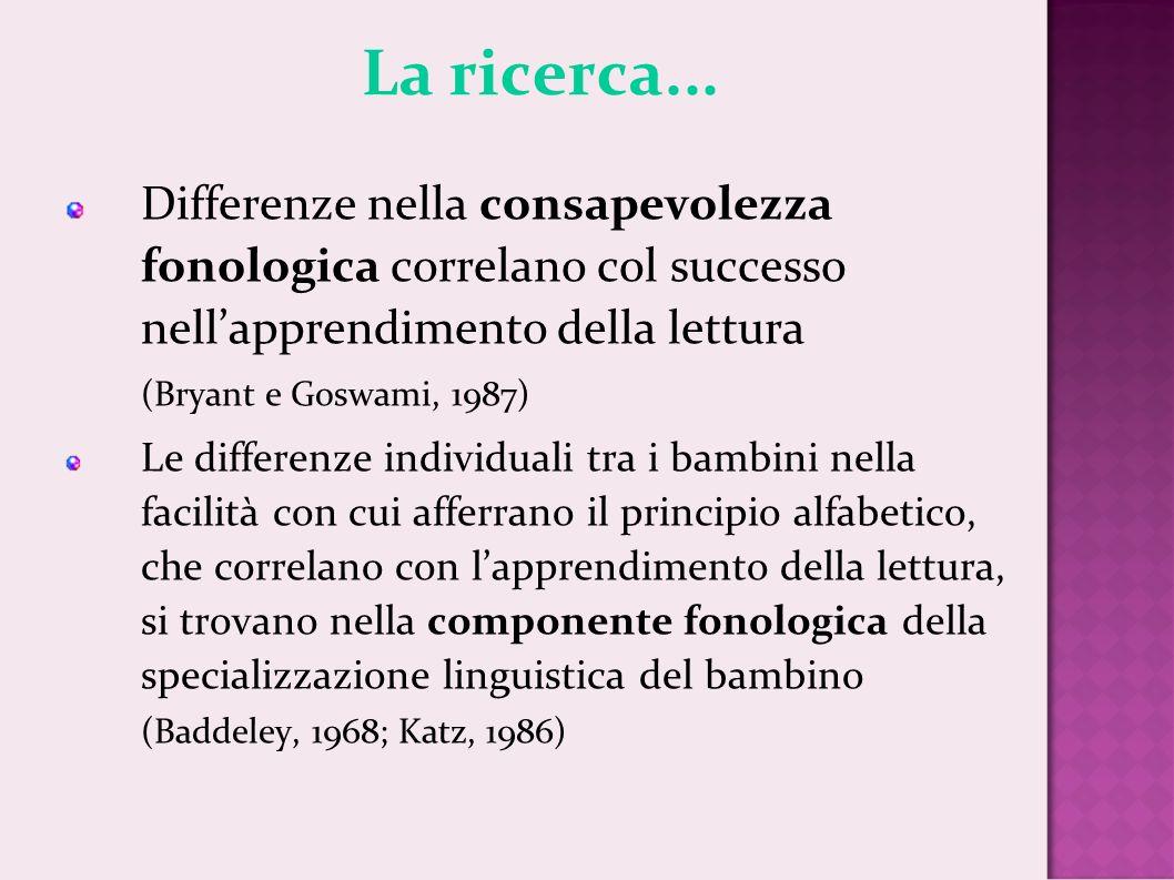 La ricerca... Differenze nella consapevolezza fonologica correlano col successo nellapprendimento della lettura (Bryant e Goswami, 1987) Le differenze