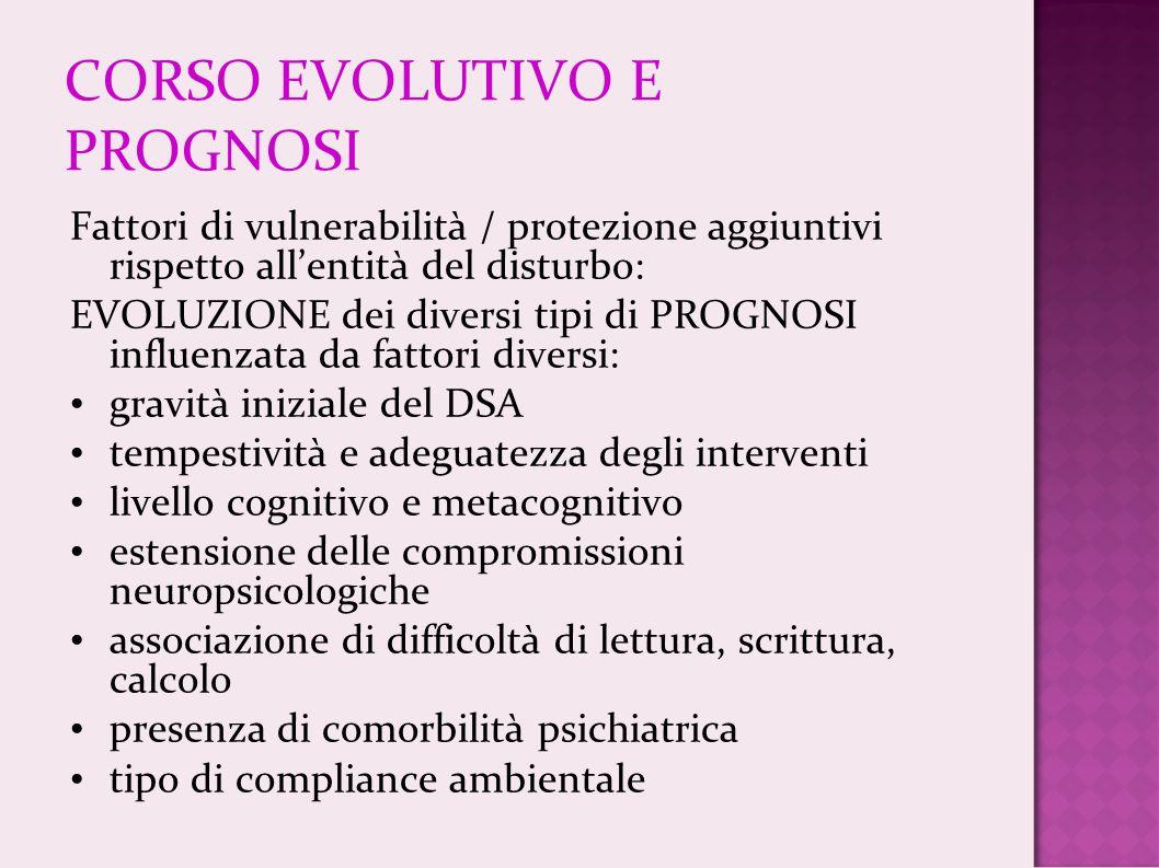 CORSO EVOLUTIVO E PROGNOSI Fattori di vulnerabilità / protezione aggiuntivi rispetto allentità del disturbo: EVOLUZIONE dei diversi tipi di PROGNOSI i