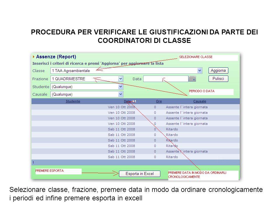 PROCEDURA PER VERIFICARE LE GIUSTIFICAZIONI DA PARTE DEI COORDINATORI DI CLASSE Selezionare classe, frazione, premere data in modo da ordinare cronolo