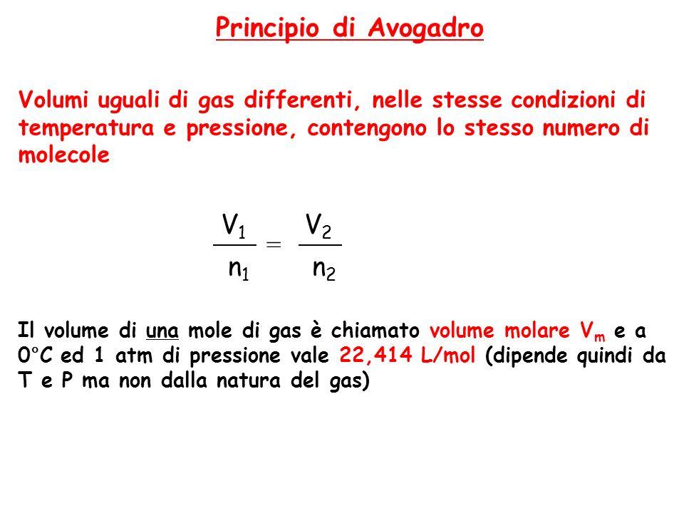 Il volume di una mole di gas è chiamato volume molare V m e a 0°C ed 1 atm di pressione vale 22,414 L/mol (dipende quindi da T e P ma non dalla natura