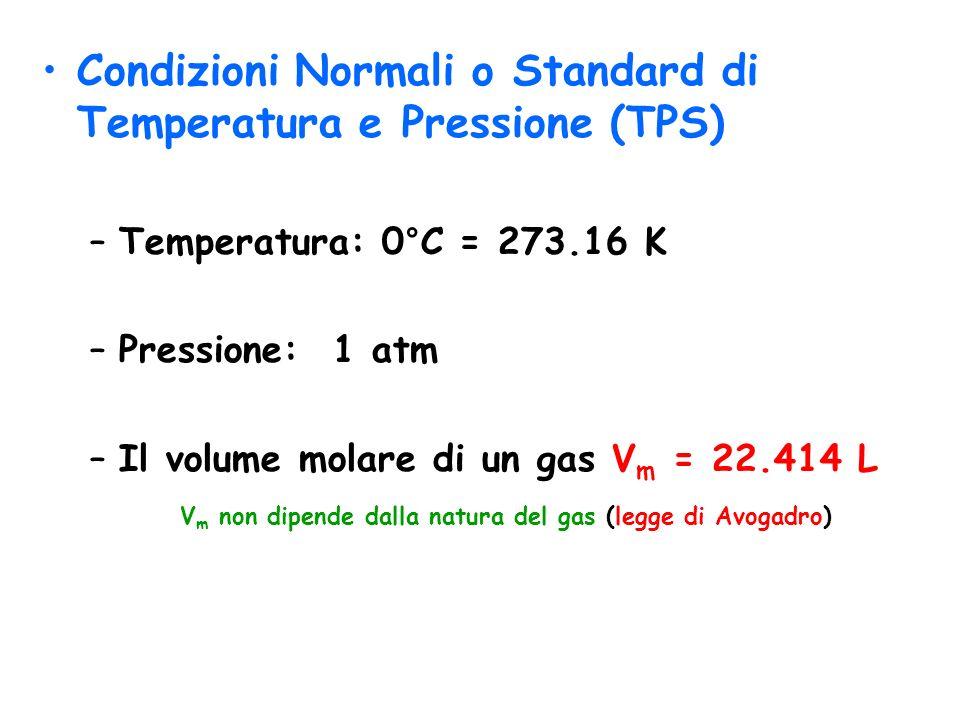 Condizioni Normali o Standard di Temperatura e Pressione (TPS) –Temperatura: 0°C = 273.16 K –Pressione: 1 atm –Il volume molare di un gas V m = 22.414