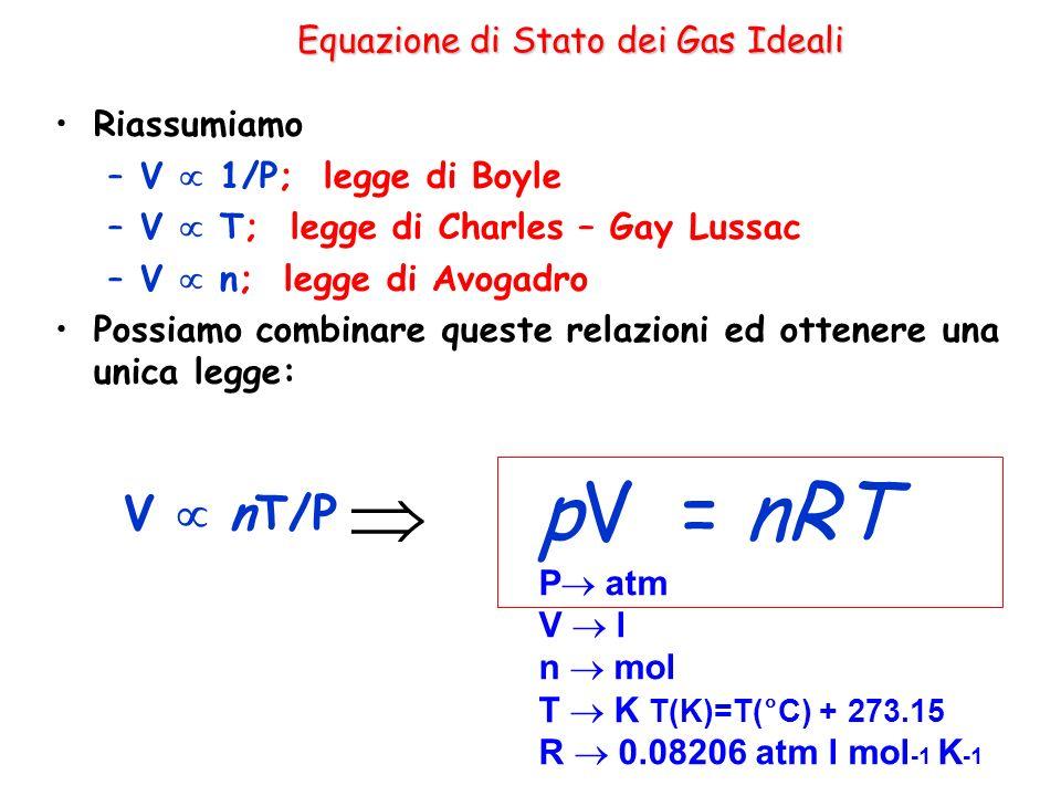 Equazione di Stato dei Gas Ideali Riassumiamo –V 1/P; legge di Boyle –V T; legge di Charles – Gay Lussac –V n; legge di Avogadro Possiamo combinare qu