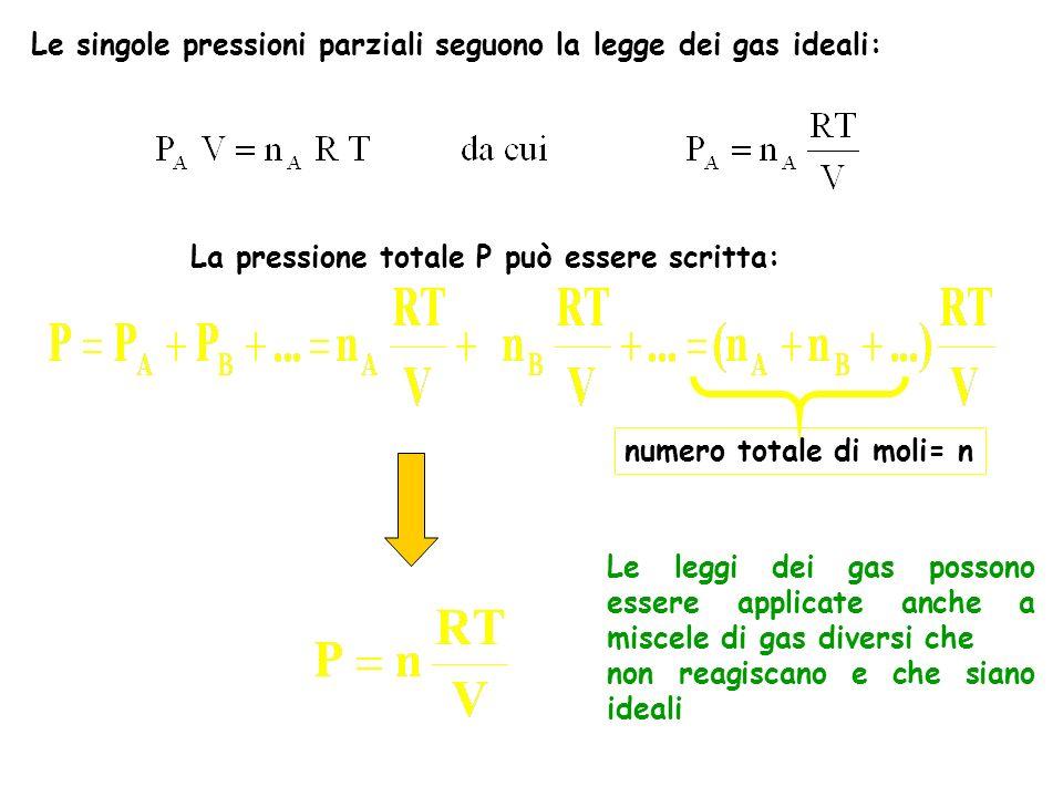 Le singole pressioni parziali seguono la legge dei gas ideali: La pressione totale P può essere scritta: numero totale di moli= n Le leggi dei gas pos