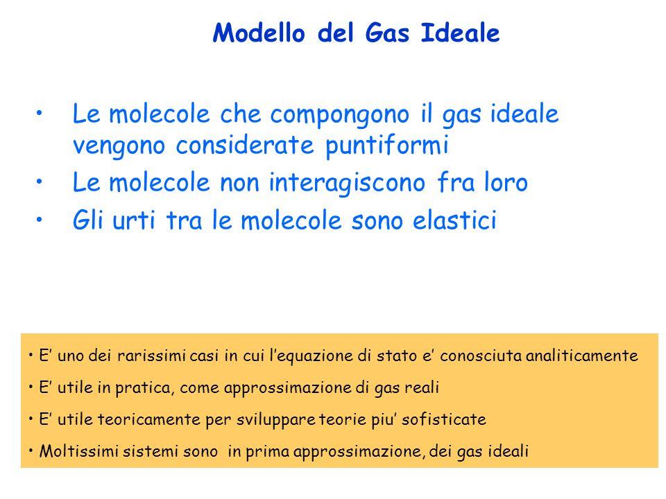 Modello del Gas Ideale Le molecole che compongono il gas ideale vengono considerate puntiformi Le molecole non interagiscono fra loro Gli urti tra le