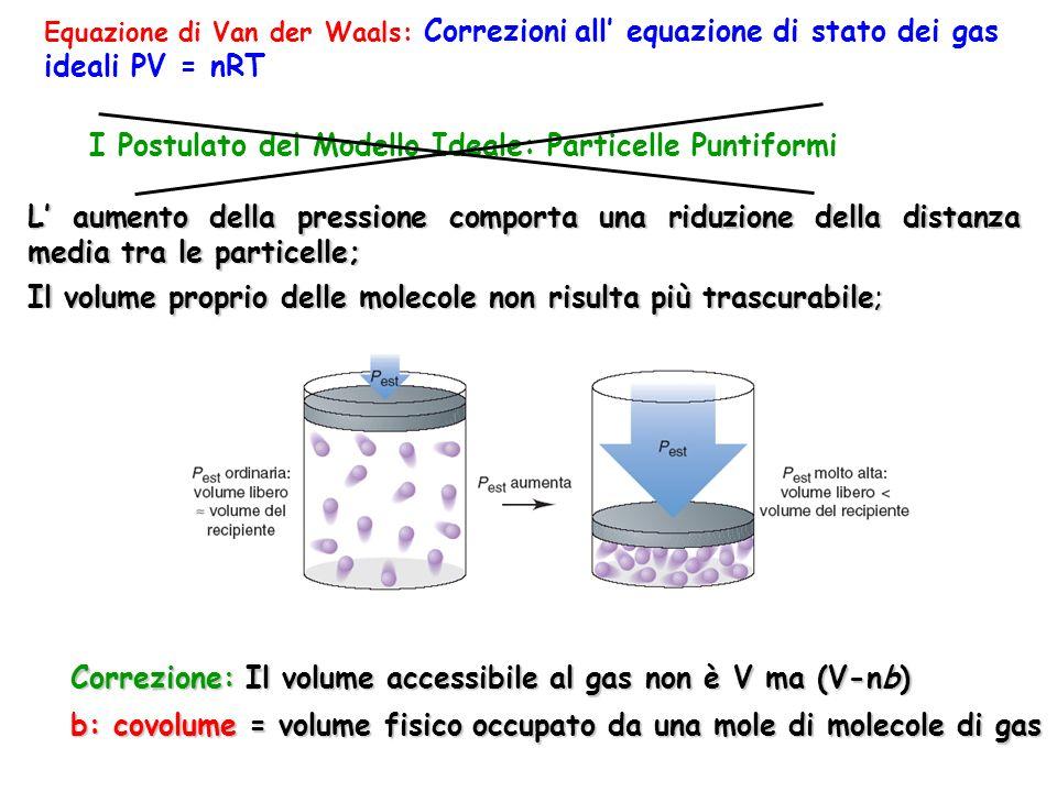 I Postulato del Modello Ideale: Particelle Puntiformi L aumento della pressione comporta una riduzione della distanza media tra le particelle; Il volu
