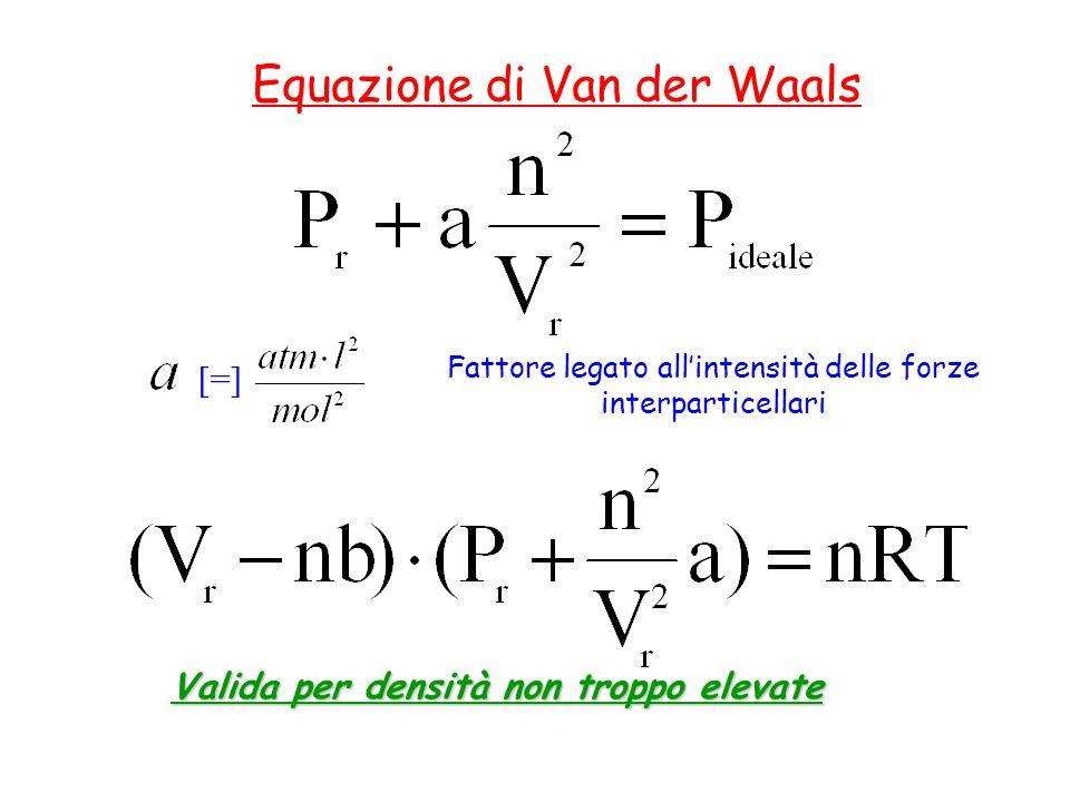 Equazione di Van der Waals [=] Fattore legato allintensità delle forze interparticellari Valida per densità non troppo elevate