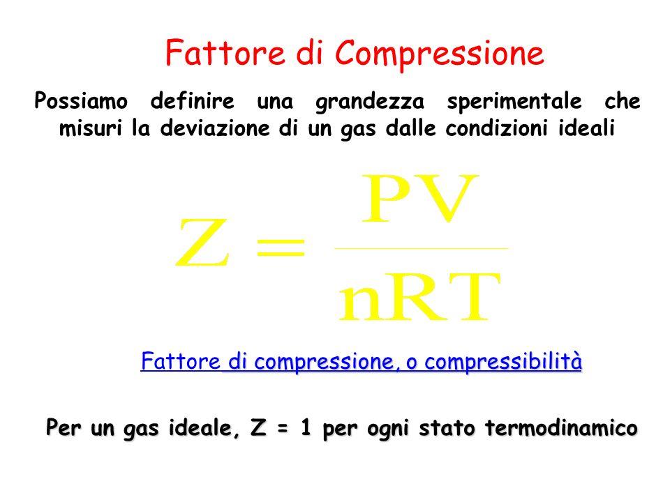 Fattore di Compressione Possiamo definire una grandezza sperimentale che misuri la deviazione di un gas dalle condizioni ideali di compressione, o com