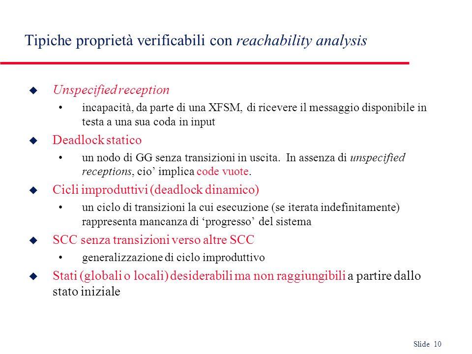 Slide 10 Tipiche proprietà verificabili con reachability analysis u Unspecified reception incapacità, da parte di una XFSM, di ricevere il messaggio d