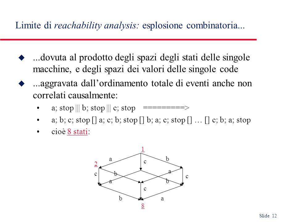 Slide 12 Limite di reachability analysis: esplosione combinatoria... u...dovuta al prodotto degli spazi degli stati delle singole macchine, e degli sp