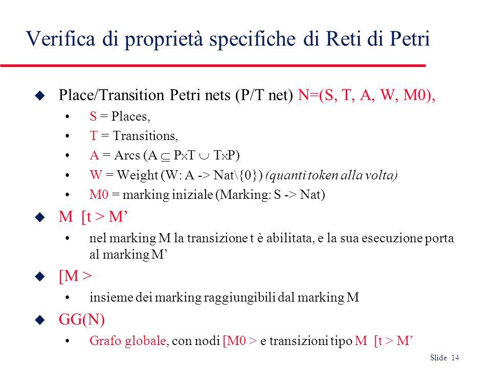Slide 14 Verifica di proprietà specifiche di Reti di Petri u Place/Transition Petri nets (P/T net) N=(S, T, A, W, M0), S = Places, T = Transitions, A