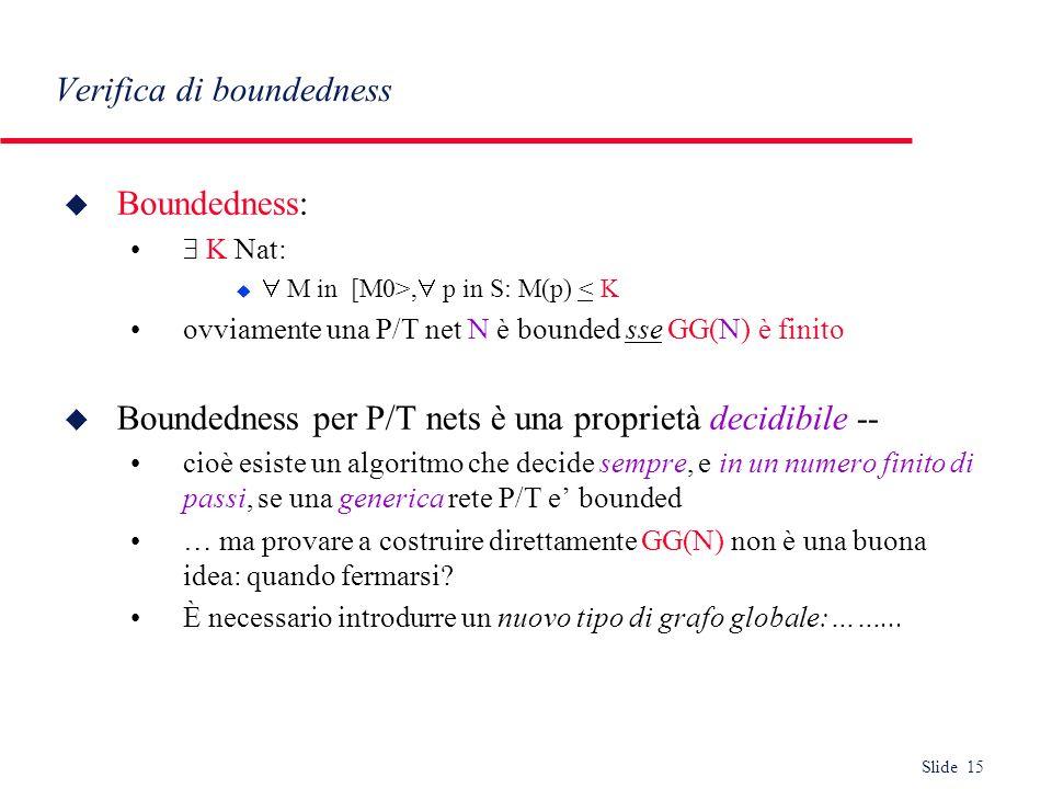 Slide 15 Verifica di boundedness u Boundedness: K Nat: u M in [M0>, p in S: M(p) < K ovviamente una P/T net N è bounded sse GG(N) è finito u Boundedne