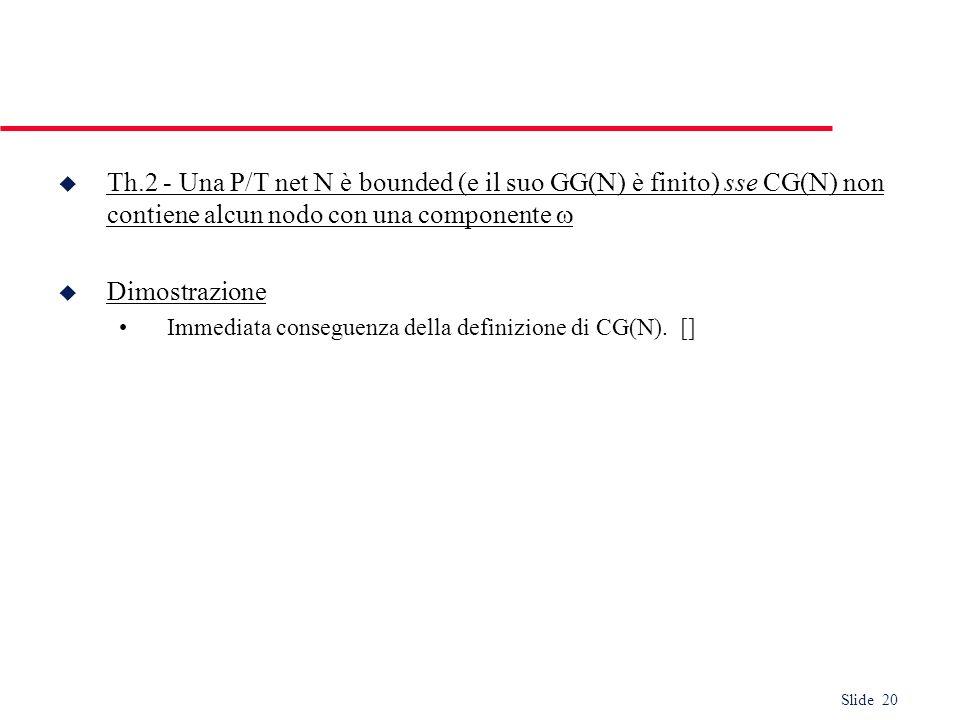 Slide 20 u Th.2 - Una P/T net N è bounded (e il suo GG(N) è finito) sse CG(N) non contiene alcun nodo con una componente u Dimostrazione Immediata con