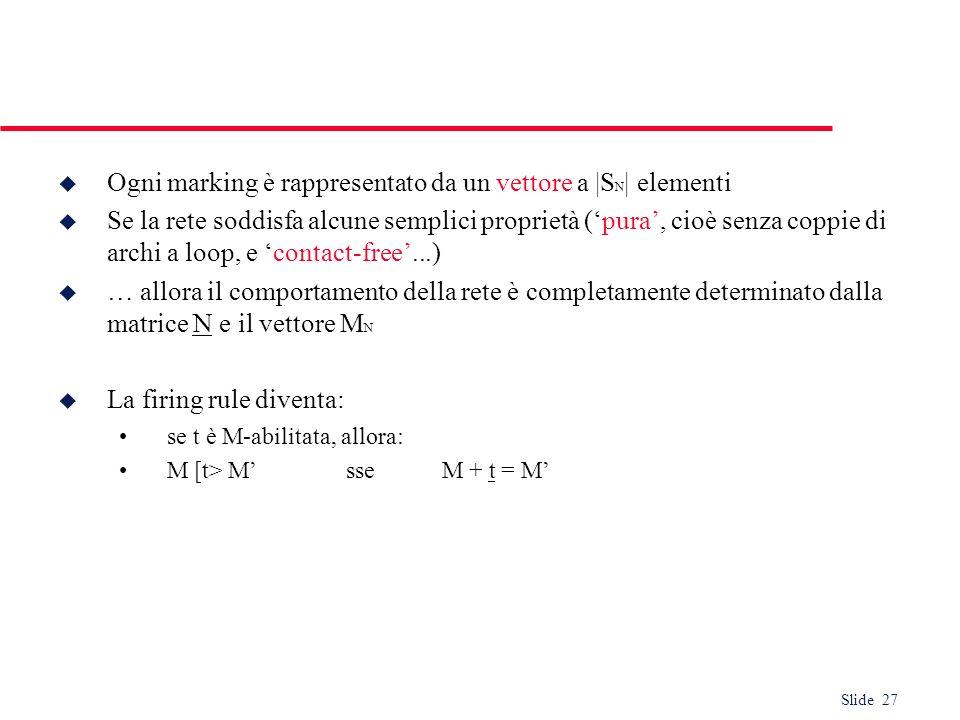 Slide 27 u Ogni marking è rappresentato da un vettore a |S N | elementi u Se la rete soddisfa alcune semplici proprietà (pura, cioè senza coppie di ar
