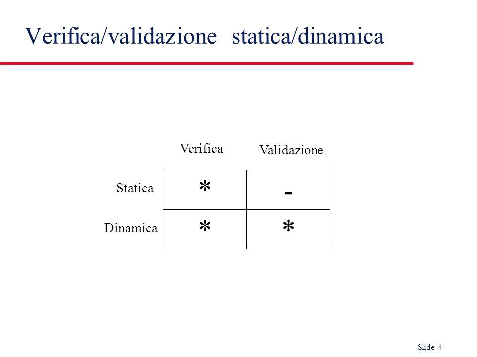 Slide 4 Verifica/validazione statica/dinamica * ** - Dinamica Statica Validazione Verifica