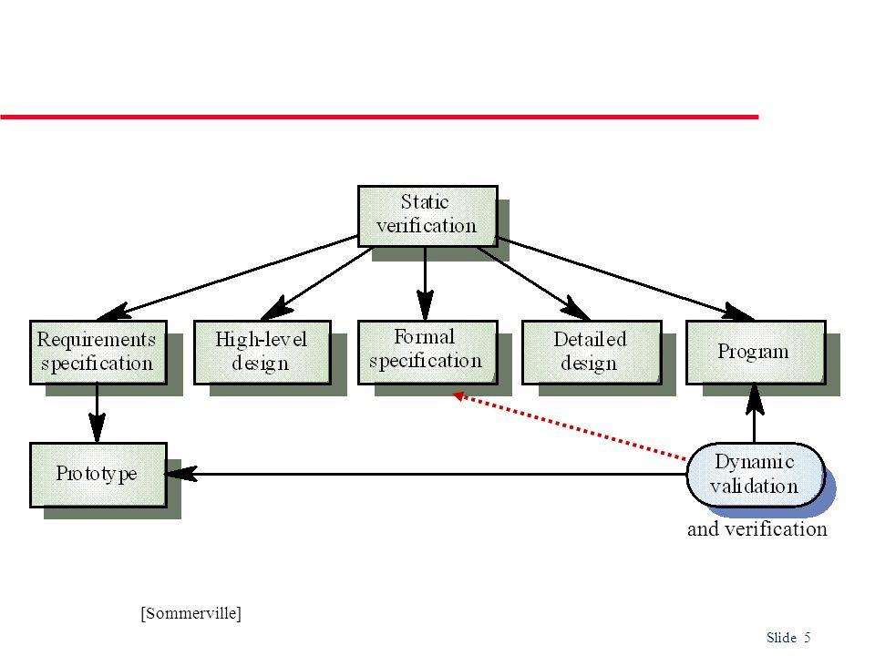 Slide 6 Molteplicità di tecniche di verifica u Nelle diverse fasi del ciclo di sviluppo, il sistema è rappresentato con diversi modelli e linguaggi: Requirements def.