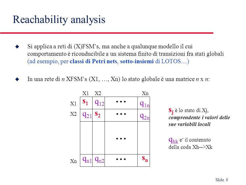 Slide 8 Reachability analysis u Si applica a reti di (X)FSMs, ma anche a qualunque modello il cui comportamento è riconducibile a un sistema finito di