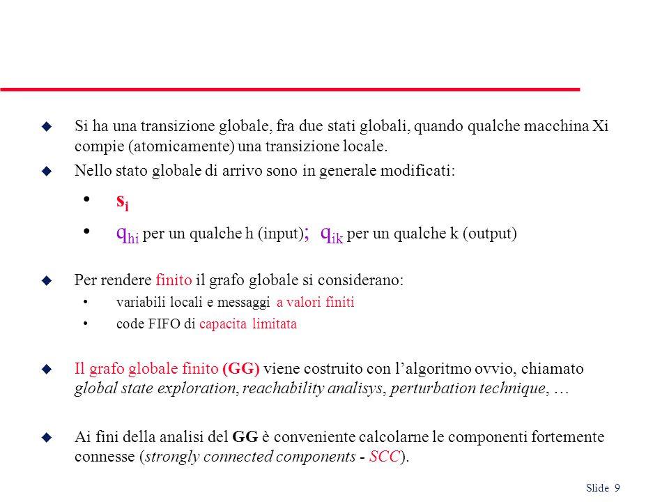 Slide 9 u Si ha una transizione globale, fra due stati globali, quando qualche macchina Xi compie (atomicamente) una transizione locale. u Nello stato