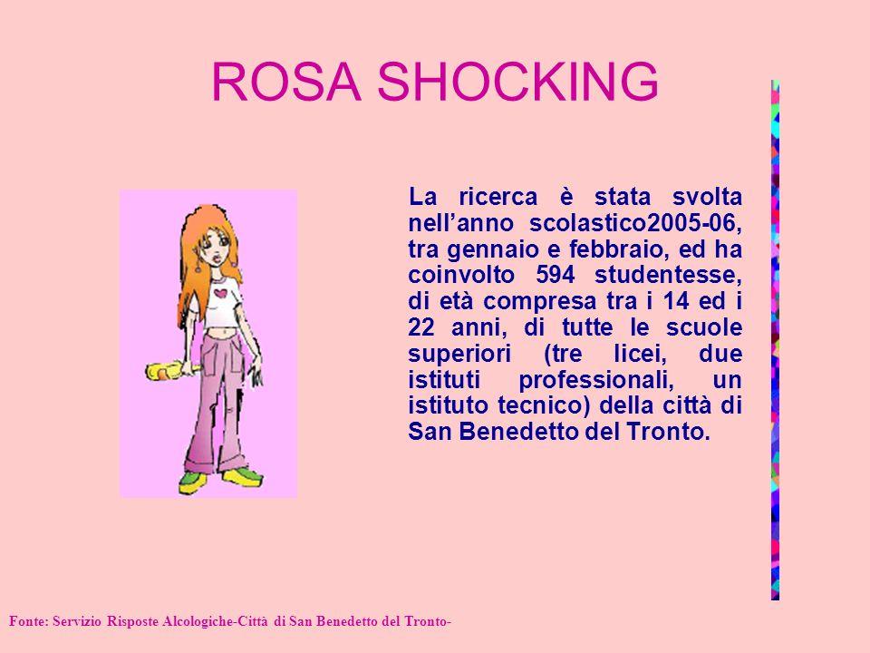 ROSA SHOCKING La ricerca è stata svolta nellanno scolastico2005-06, tra gennaio e febbraio, ed ha coinvolto 594 studentesse, di età compresa tra i 14