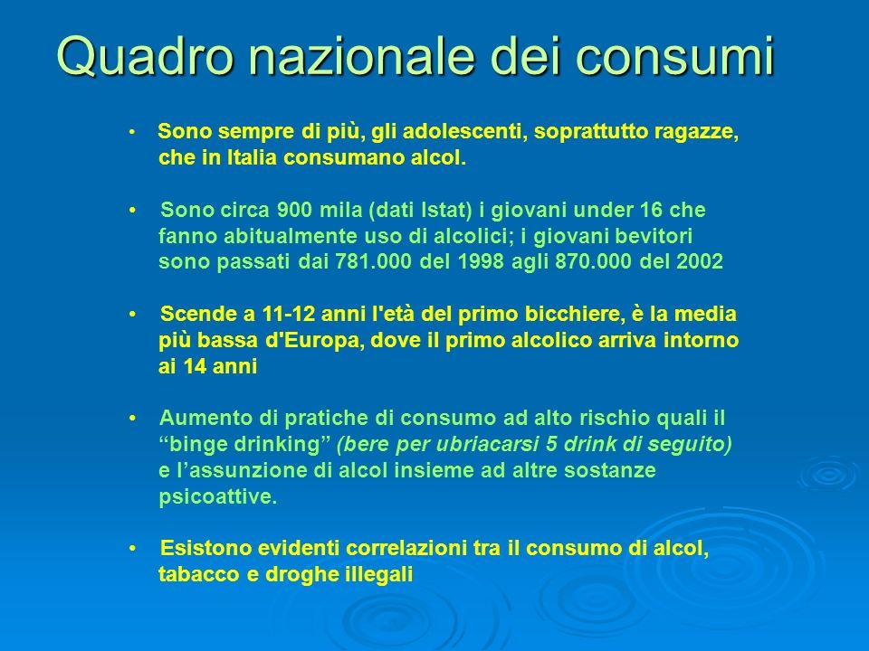 Sono sempre di più, gli adolescenti, soprattutto ragazze, che in Italia consumano alcol. Sono circa 900 mila (dati Istat) i giovani under 16 che fanno
