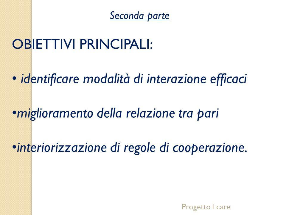 Seconda parte OBIETTIVI PRINCIPALI: identificare modalità di interazione efficaci miglioramento della relazione tra pari interiorizzazione di regole d