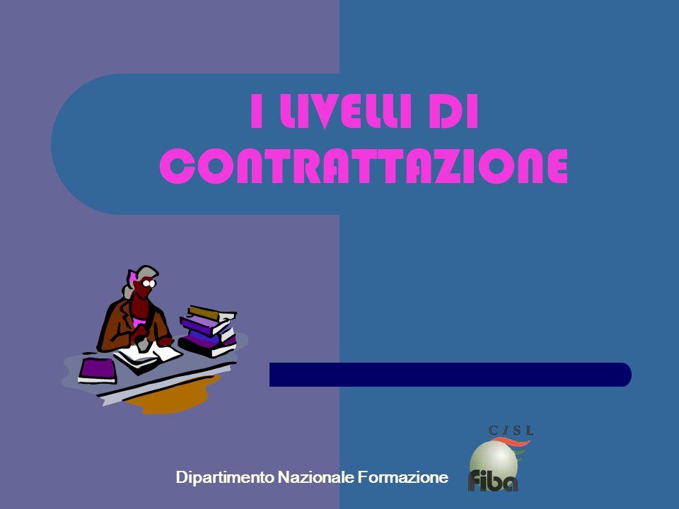 2 La contrattazione collettiva I livelli di contrattazione Interconfederale Nazionale di categoria Decentrato (territoriale o aziendale)