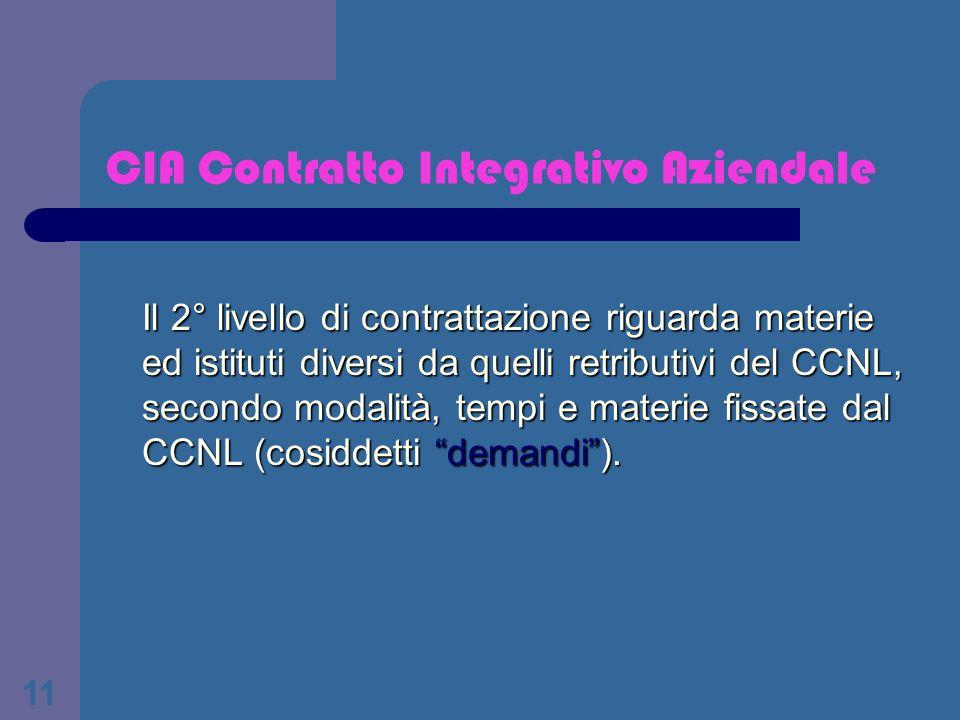11 CIA Contratto Integrativo Aziendale Il 2° livello di contrattazione riguarda materie ed istituti diversi da quelli retributivi del CCNL, secondo mo
