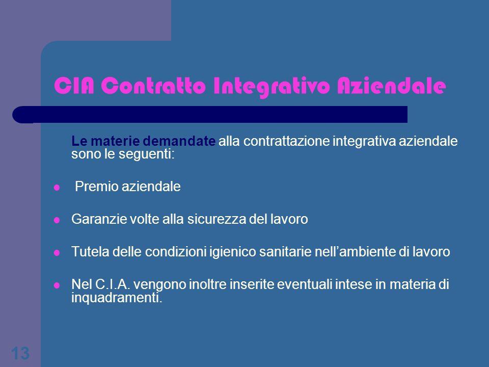 13 CIA Contratto Integrativo Aziendale Le materie demandate alla contrattazione integrativa aziendale sono le seguenti: Premio aziendale Garanzie volt