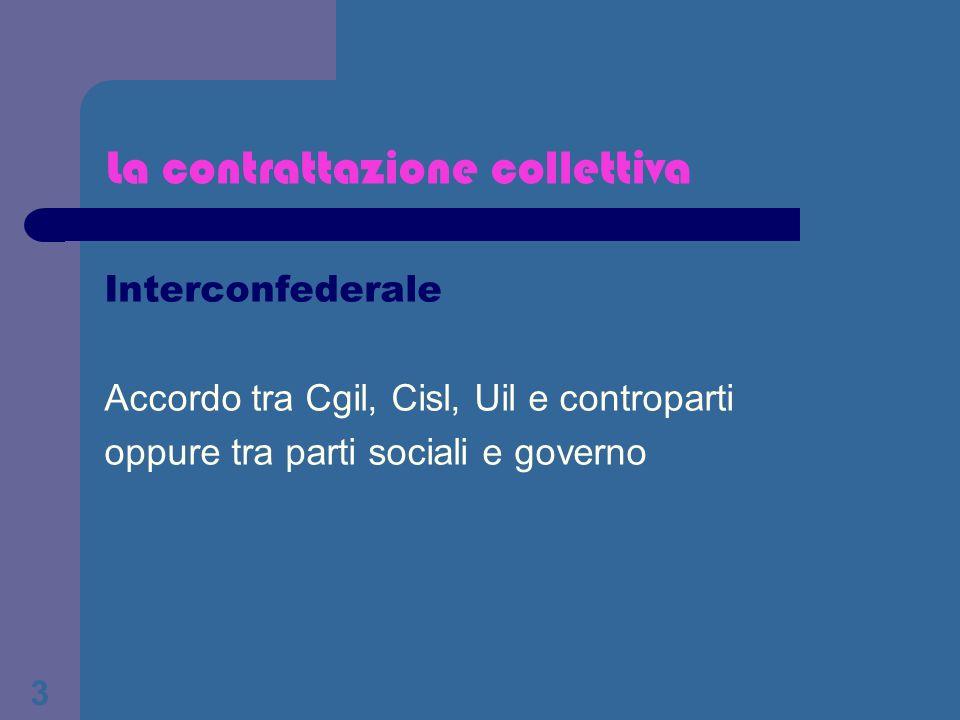 3 La contrattazione collettiva Interconfederale Accordo tra Cgil, Cisl, Uil e controparti oppure tra parti sociali e governo