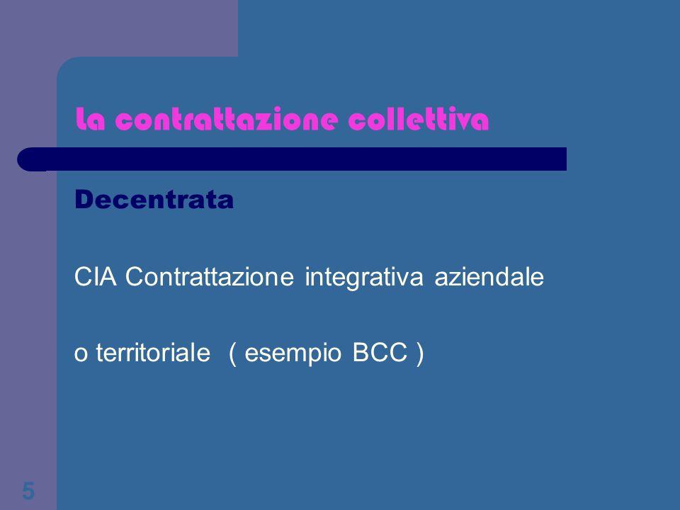 5 La contrattazione collettiva Decentrata CIA Contrattazione integrativa aziendale o territoriale ( esempio BCC )