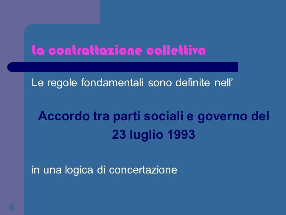 6 La contrattazione collettiva Le regole fondamentali sono definite nell Accordo tra parti sociali e governo del 23 luglio 1993 in una logica di conce